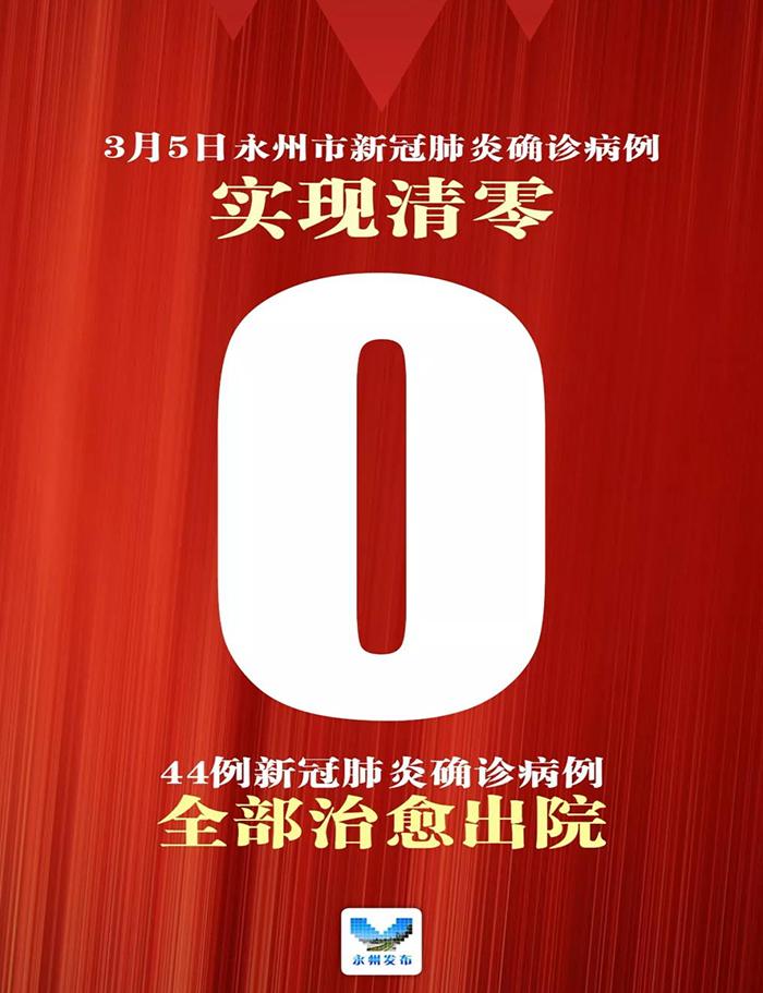 3.6永州新冠肺炎确诊病例全部清零