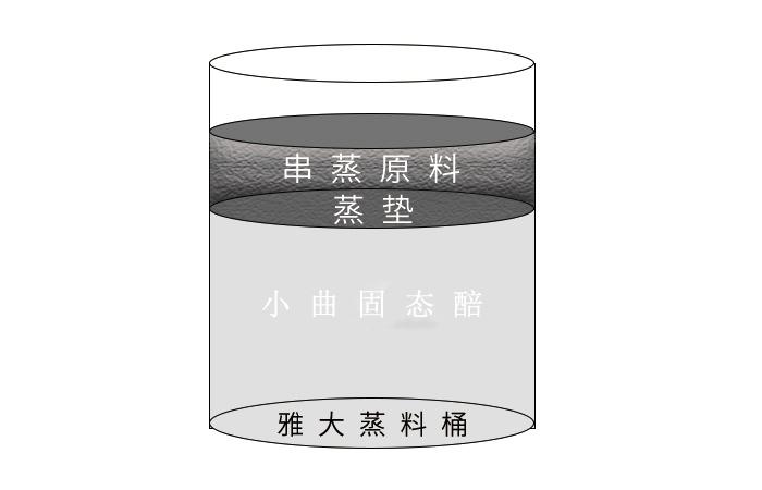 12.8小型酒厂酿酒设备串蒸