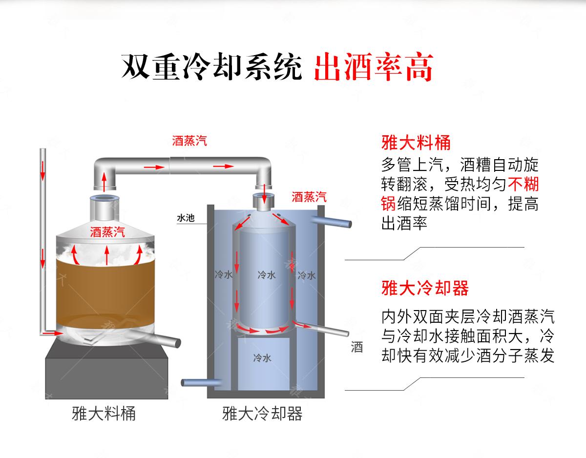 多功能新型酿酒设备pc_08