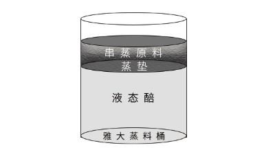 巧用小型白酒酿酒设备串蒸,让液态酒的酒质再上一台阶!