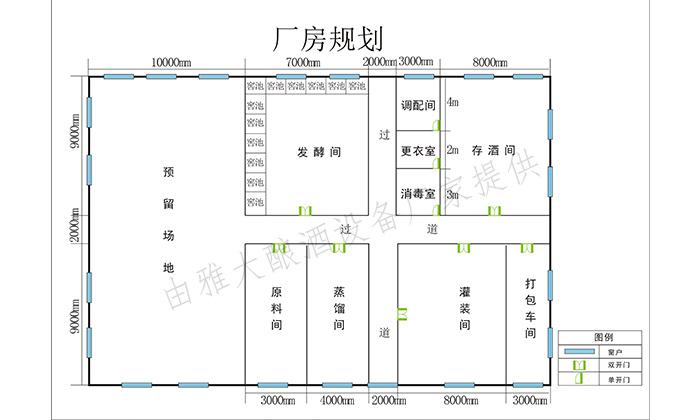 9.7-厂房规划