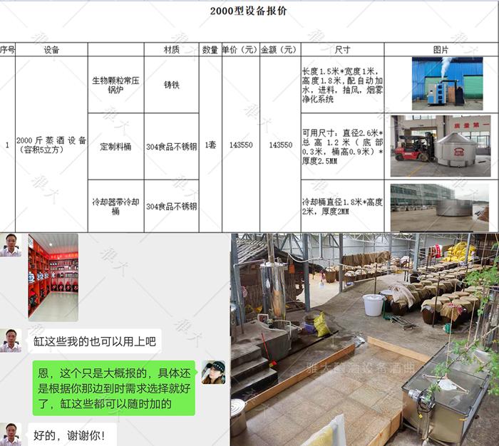 5.28酒厂前期预算和厂房规划
