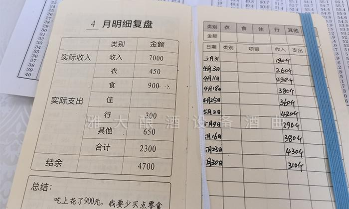 【雅大客户回访实录】酒坊特色商业定位,错位营销拓宽销路 19