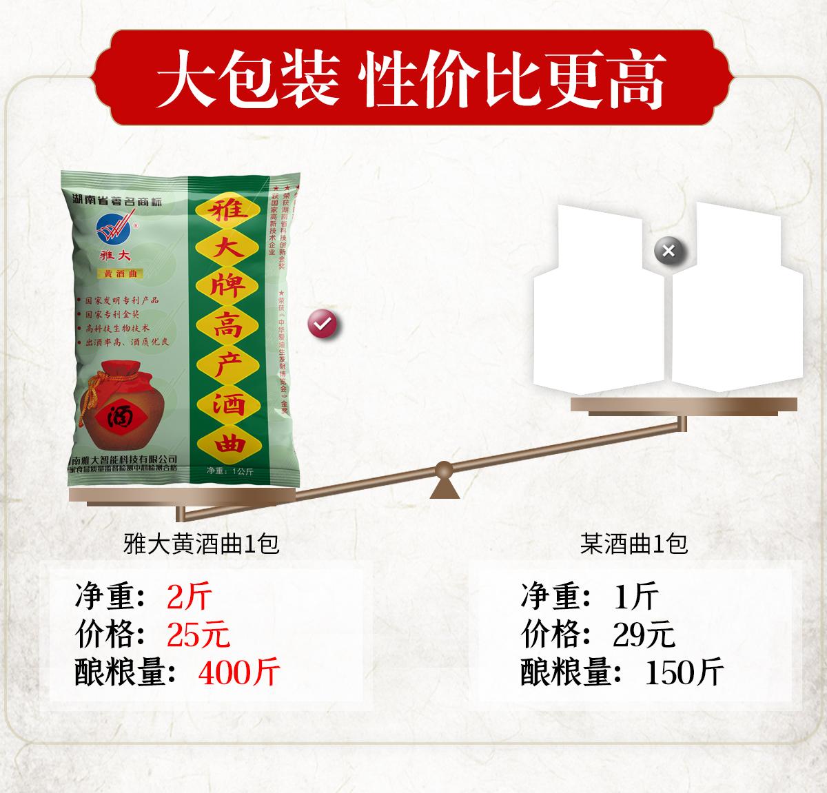 黄酒曲详情页_04
