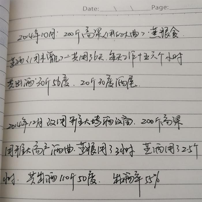 10.9-王总的酿酒笔记