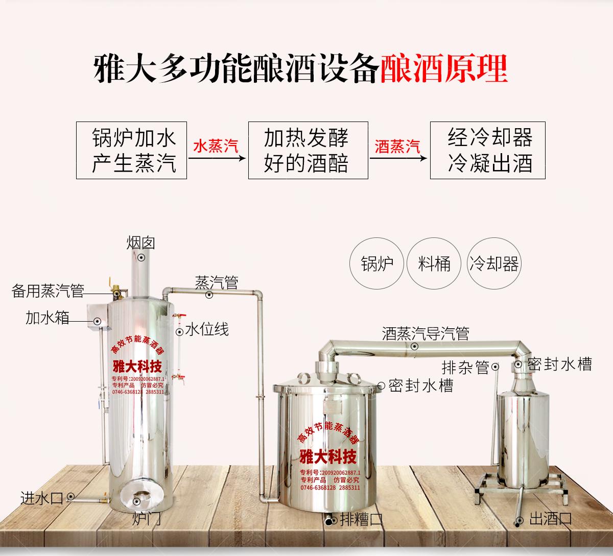多功能新型酿酒设备pc_07