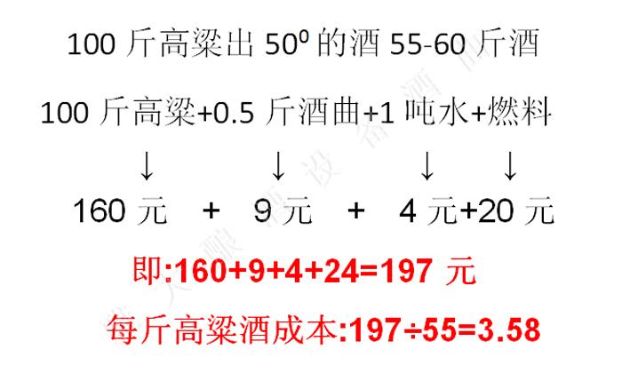 2.3-100斤高粱酒成本