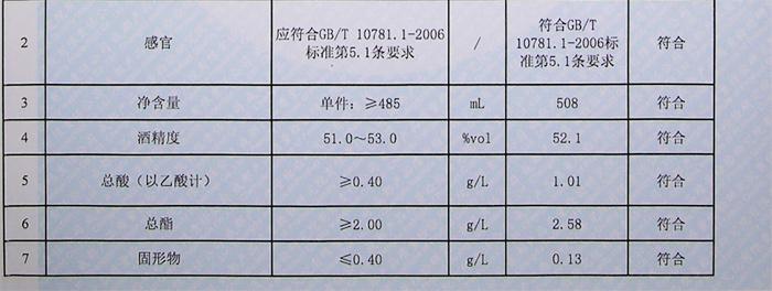 3.26清香型白酒检测报告