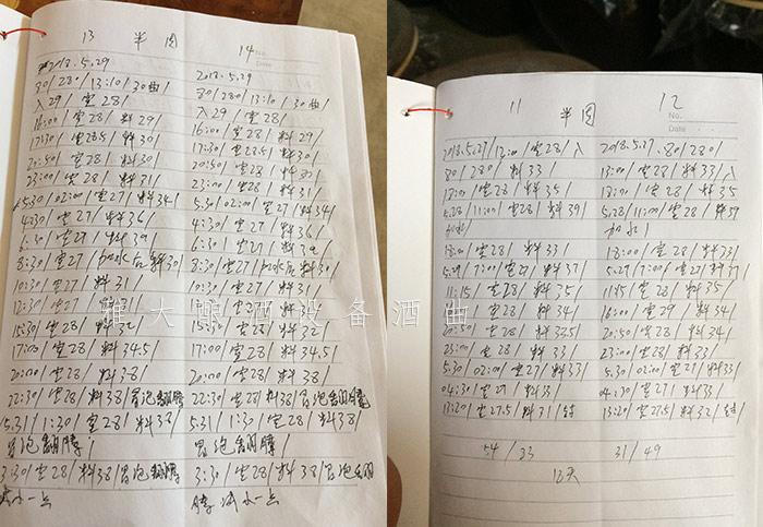 12.26雅大学员的酿酒笔记