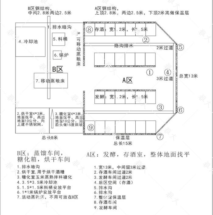 12.23酒厂规划图纸